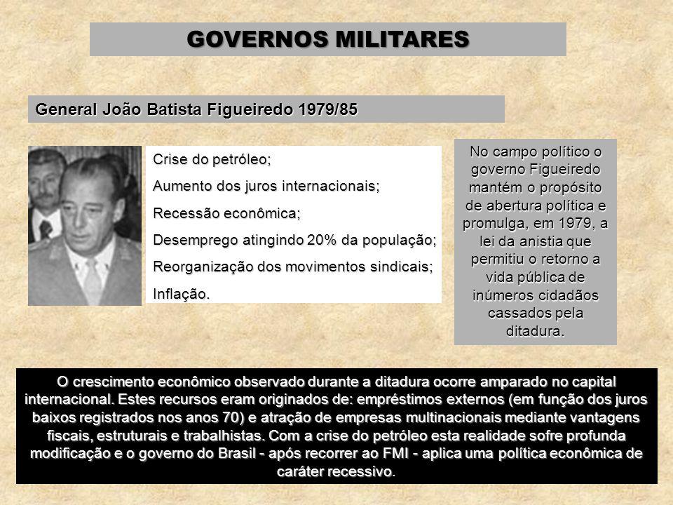 GOVERNOS MILITARES General João Batista Figueiredo 1979/85 Crise do petróleo; Aumento dos juros internacionais; Recessão econômica; Desemprego atingin