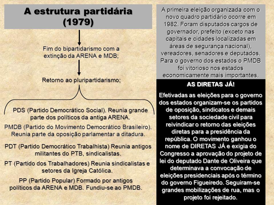 A estrutura partidária (1979) Fim do bipartidarismo com a extinção da ARENA e MDB; Retorno ao pluripartidarismo; PDS (Partido Democrático Social). Reu