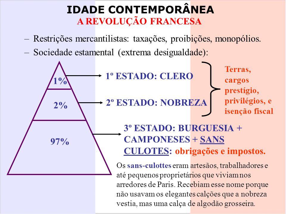 IDADE CONTEMPORÂNEA A REVOLUÇÃO FRANCESA –Restrições mercantilistas: taxações, proibições, monopólios. –Sociedade estamental (extrema desigualdade): 9