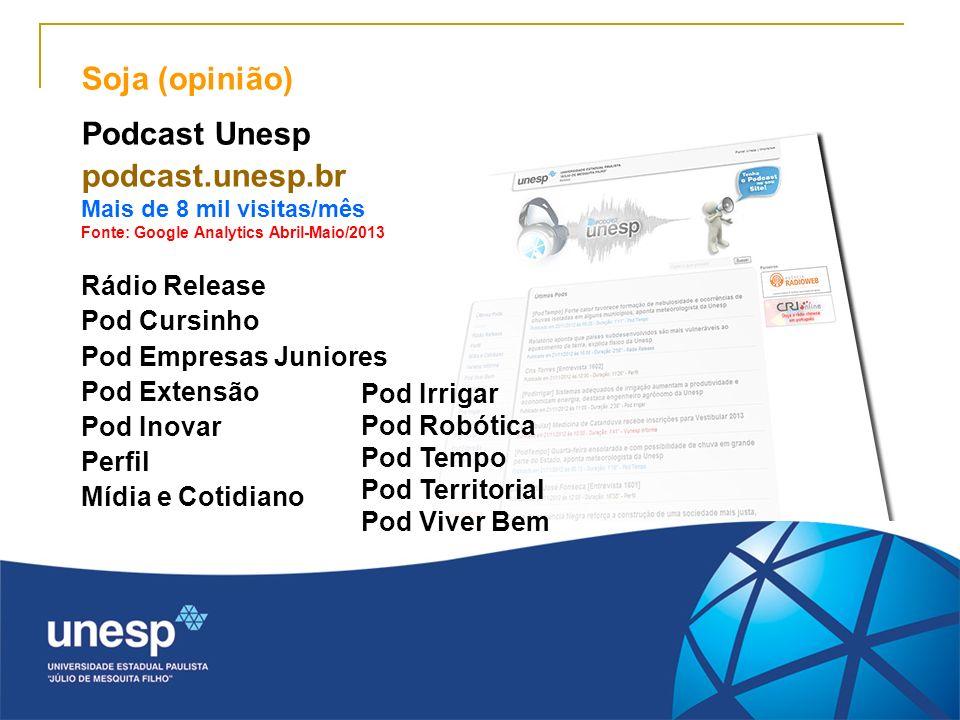 Soja (opinião) Podcast Unesp podcast.unesp.br Mais de 8 mil visitas/mês Fonte: Google Analytics Abril-Maio/2013 Rádio Release Pod Cursinho Pod Empresa