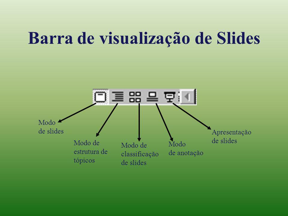 Barra de visualização de Slides Modo de slides Modo de estrutura de tópicos Modo de classificação de slides Modo de anotação Apresentação de slides