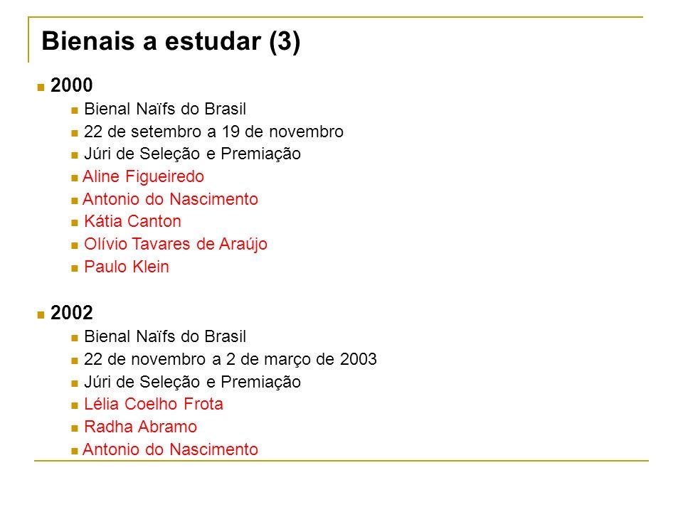 Bienais a estudar (3) 2000 Bienal Naïfs do Brasil 22 de setembro a 19 de novembro Júri de Seleção e Premiação Aline Figueiredo Antonio do Nascimento K