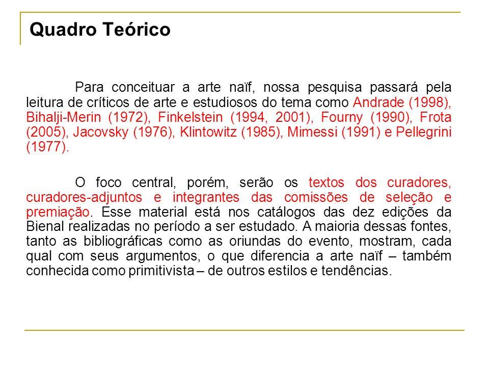 Para conceituar a arte naïf, nossa pesquisa passará pela leitura de críticos de arte e estudiosos do tema como Andrade (1998), Bihalji-Merin (1972), Finkelstein (1994, 2001), Fourny (1990), Frota (2005), Jacovsky (1976), Klintowitz (1985), Mimessi (1991) e Pellegrini (1977).