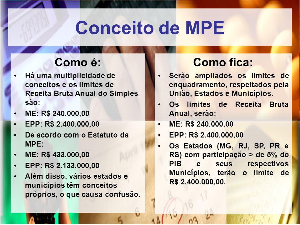 Conceito de MPE Como é: Há uma multiplicidade de conceitos e os limites de Receita Bruta Anual do Simples são: ME: R$ 240.000,00 EPP: R$ 2.400.000,00
