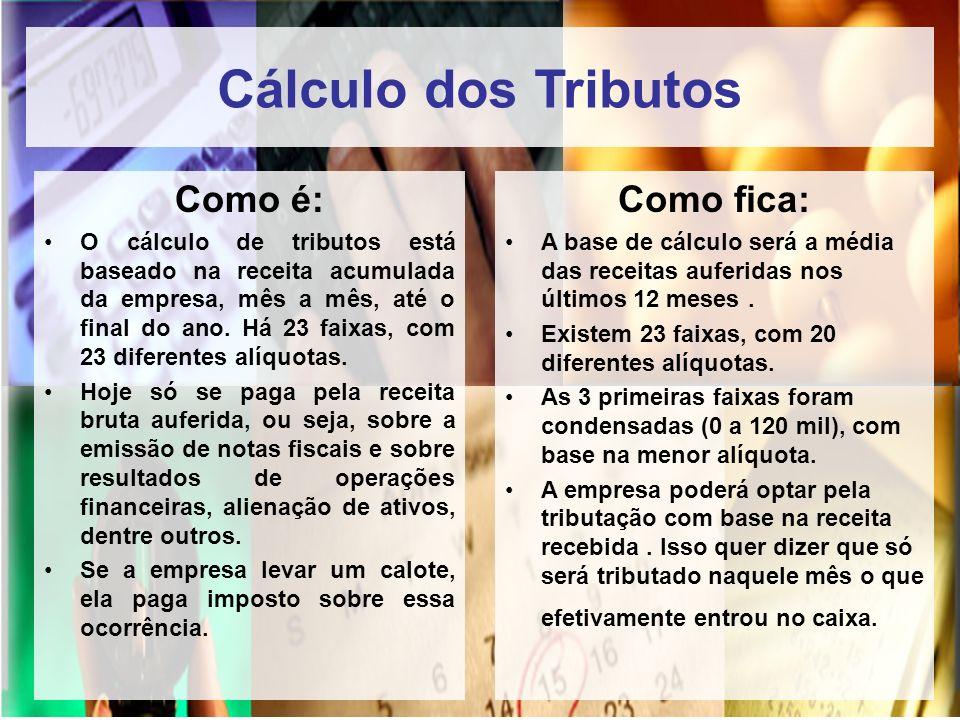 Cálculo dos Tributos Como é: O cálculo de tributos está baseado na receita acumulada da empresa, mês a mês, até o final do ano. Há 23 faixas, com 23 d
