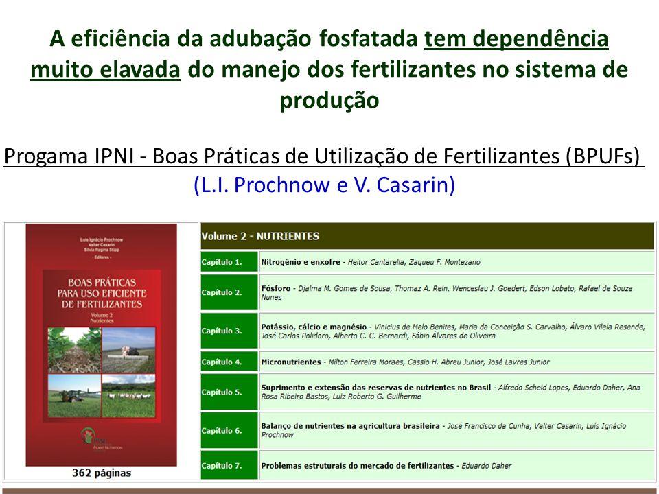 A eficiência da adubação fosfatada tem dependência muito elavada do manejo dos fertilizantes no sistema de produção Progama IPNI - Boas Práticas de Ut