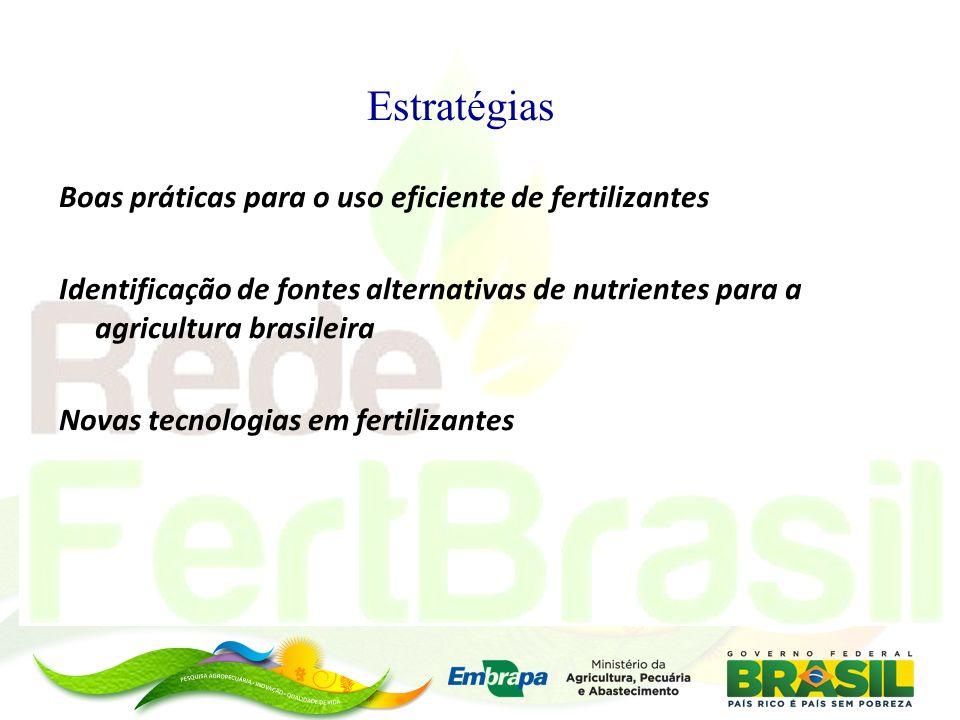 Boas práticas para o uso eficiente de fertilizantes Identificação de fontes alternativas de nutrientes para a agricultura brasileira Novas tecnologias