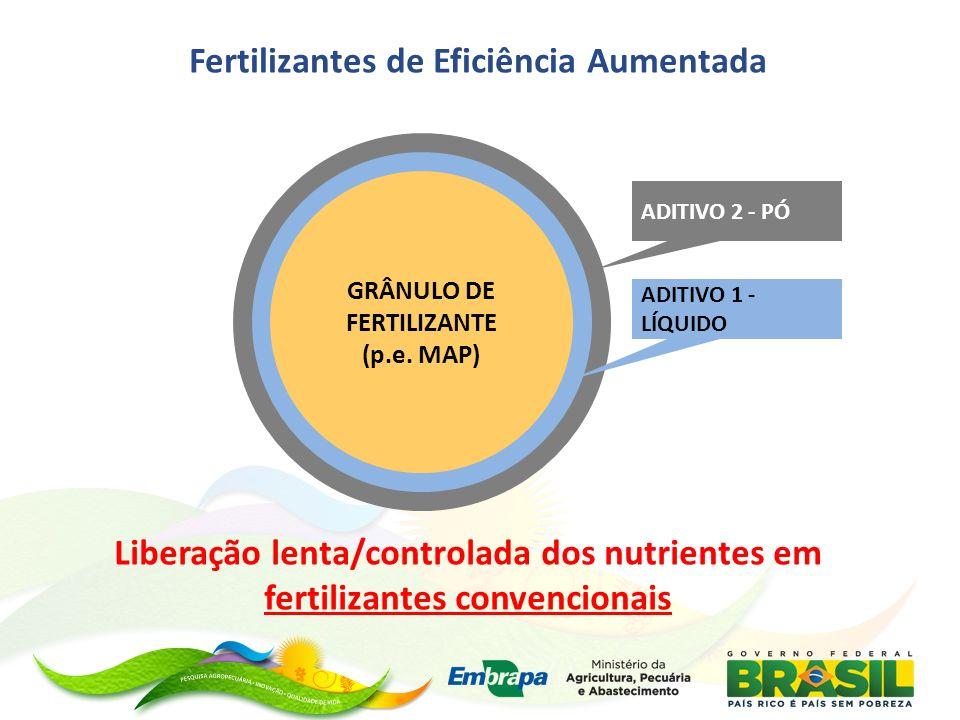 Fertilizantes de Eficiência Aumentada GRÂNULO DE FERTILIZANTE (p.e. MAP) ADITIVO 1 - LÍQUIDO ADITIVO 2 - PÓ Liberação lenta/controlada dos nutrientes