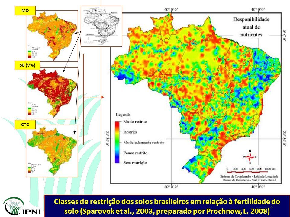 Classes de restrição dos solos brasileiros em relação à fertilidade do solo (Sparovek et al., 2003, preparado por Prochnow, L. 2008) MO SB (V%) CTC 4