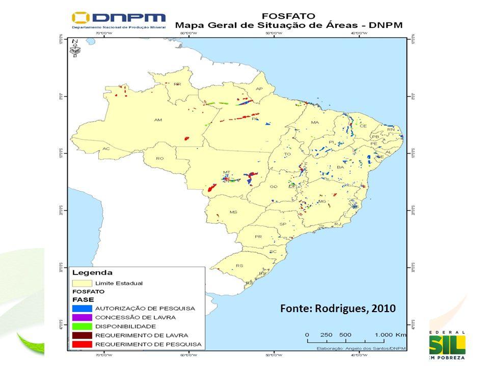 Fonte: Rodrigues, 2010