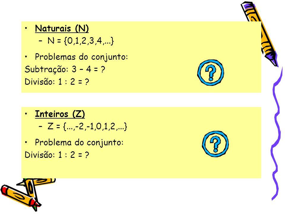 Naturais (N) –N = {0,1,2,3,4,...} Problemas do conjunto: Subtração: 3 – 4 = ? Divisão: 1 : 2 = ? Inteiros (Z) –Z = {...,-2,-1,0,1,2,...} Problema do c