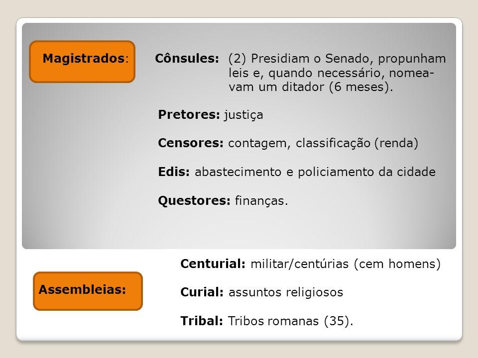 Magistrados: Cônsules: (2) Presidiam o Senado, propunham leis e, quando necessário, nomea- vam um ditador (6 meses). Pretores: justiça Censores: conta