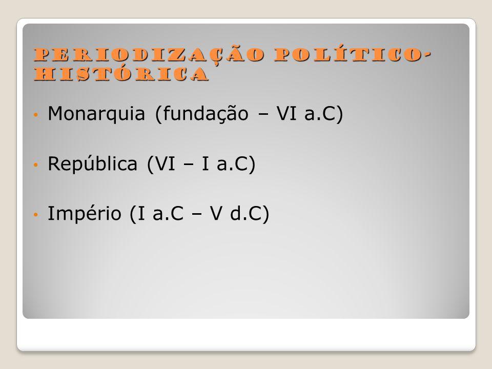Periodização político- histórica Monarquia (fundação – VI a.C) República (VI – I a.C) Império (I a.C – V d.C)
