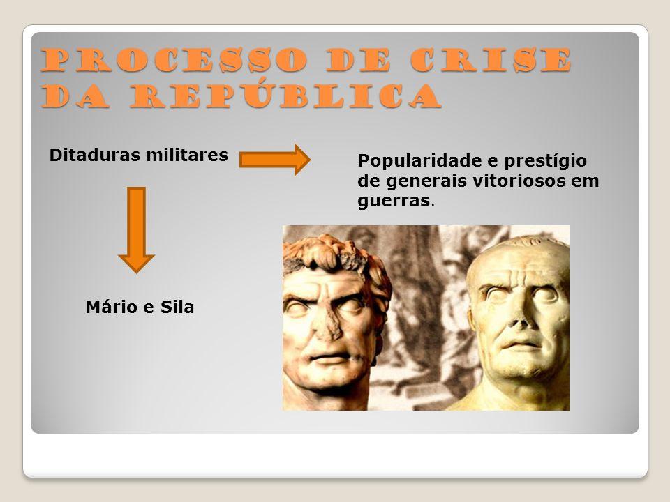 Processo de crise da República Ditaduras militares Popularidade e prestígio de generais vitoriosos em guerras. Mário e Sila