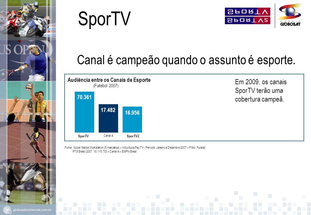 SporTV Canal é campeão quando o assunto é esporte. Fonte: Ibope/ Media Workstation (6 mercados) – Indivíduos Pay TV - Período: Janeiro a Dezembro/2007