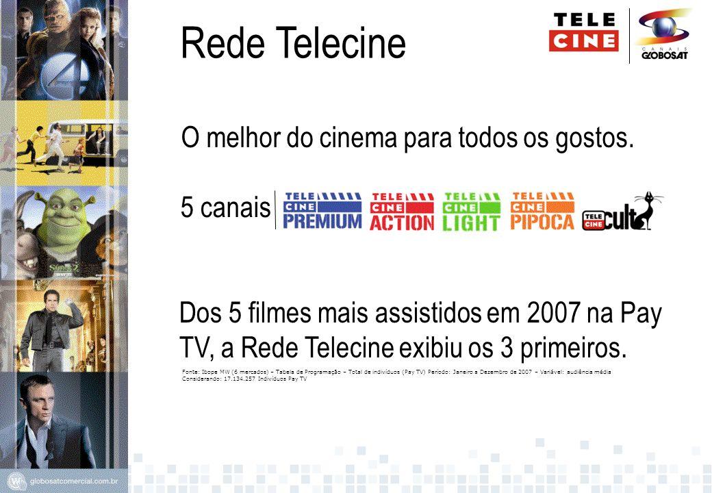 Rede Telecine Dos 5 filmes mais assistidos em 2007 na Pay TV, a Rede Telecine exibiu os 3 primeiros.
