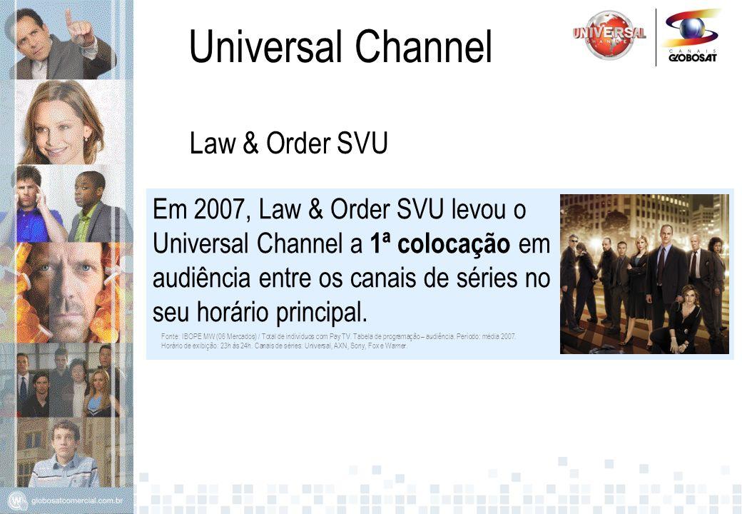 Universal Channel Desde sua estréia em 03/Setembro, Brothers & Sisters mantém o Universal no 1º lugar em audiência entre canais de Série durante sua exibição inédita.