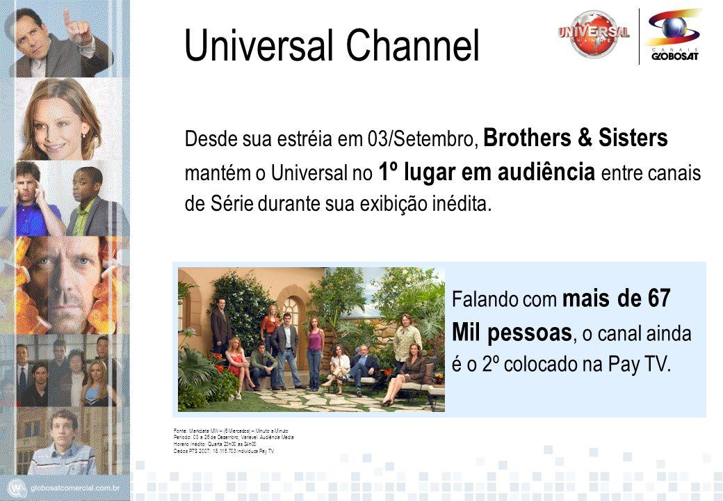 Universal Channel Desde sua estréia em 03/Setembro, Brothers & Sisters mantém o Universal no 1º lugar em audiência entre canais de Série durante sua e