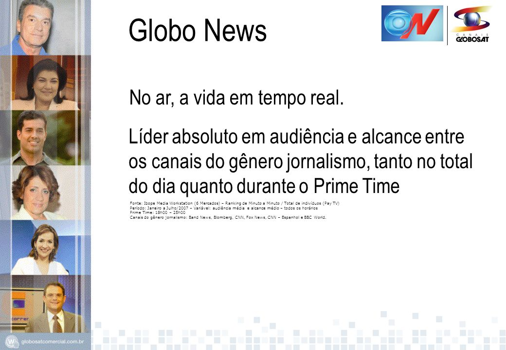 Globo News No ar, a vida em tempo real. Líder absoluto em audiência e alcance entre os canais do gênero jornalismo, tanto no total do dia quanto duran