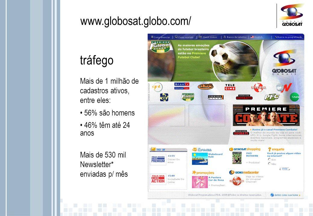 www.globosat.globo.com/ Páginas Exclusivas dos programas atrativos para tráfego Trechos de Entrevistas Blog (escrito por apresentador) Notícias Chat, Enquete e Debate Programação Interativa Promoções Clube e Comunidade e-commerce Vídeos colaborativos