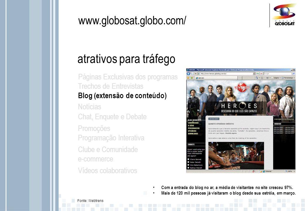 www.globosat.globo.com/ atrativos para tráfego Páginas Exclusivas dos programas Trechos de Entrevistas Blog (extensão de conteúdo) Notícias Chat, Enquete e Debate Programação Interativa Promoções Clube e Comunidade e-commerce Vídeos colaborativos Em média: 50 promoções por ano