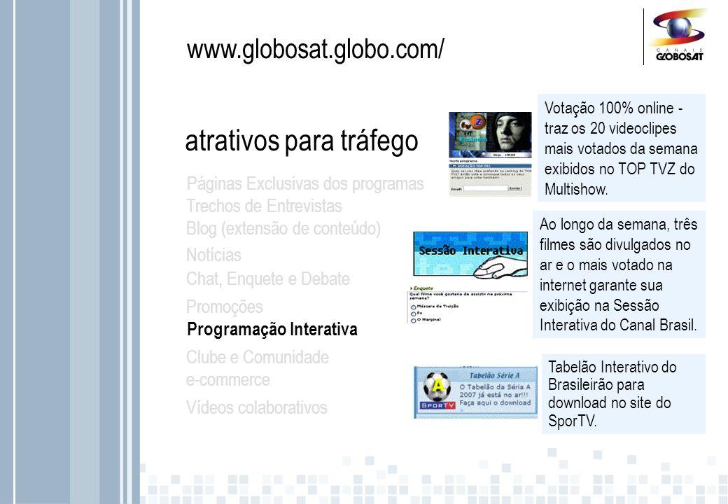 www.globosat.globo.com/ atrativos para tráfego Páginas Exclusivas dos programas Trechos de Entrevistas Blog (extensão de conteúdo) Notícias Chat, Enquete e Debate Promoções Clube e Comunidade e-commerce Vídeos colaborativos Programação Interativa Multishow – 108 comunidades