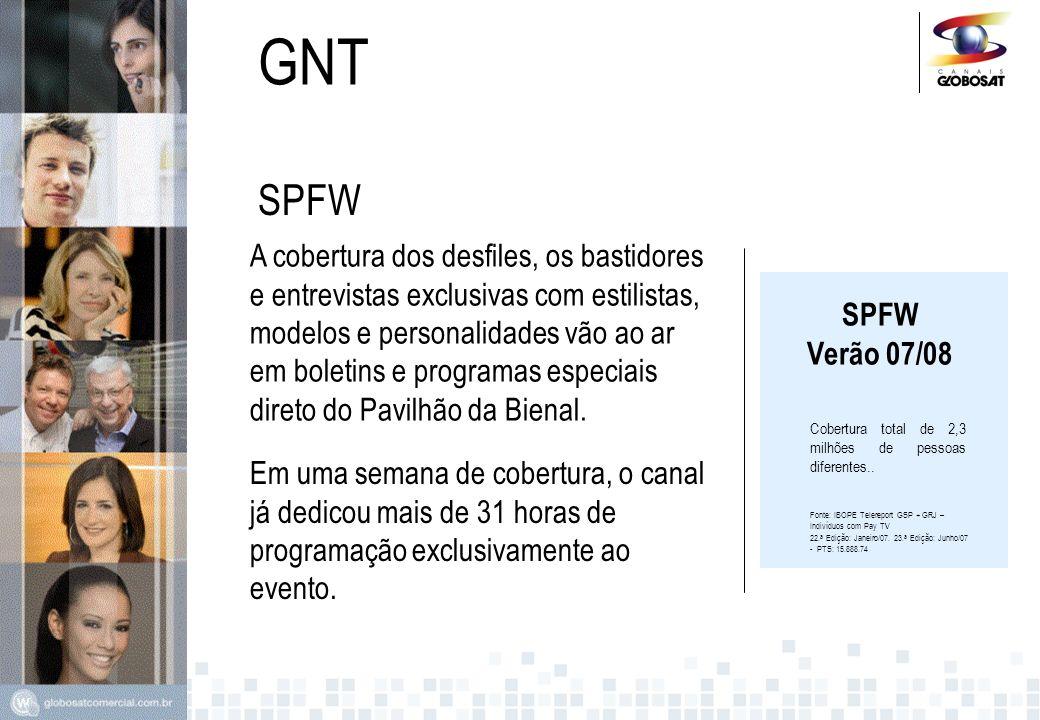 GNT SPFW Em uma semana de cobertura, o canal já dedicou mais de 31 horas de programação exclusivamente ao evento. A cobertura dos desfiles, os bastido