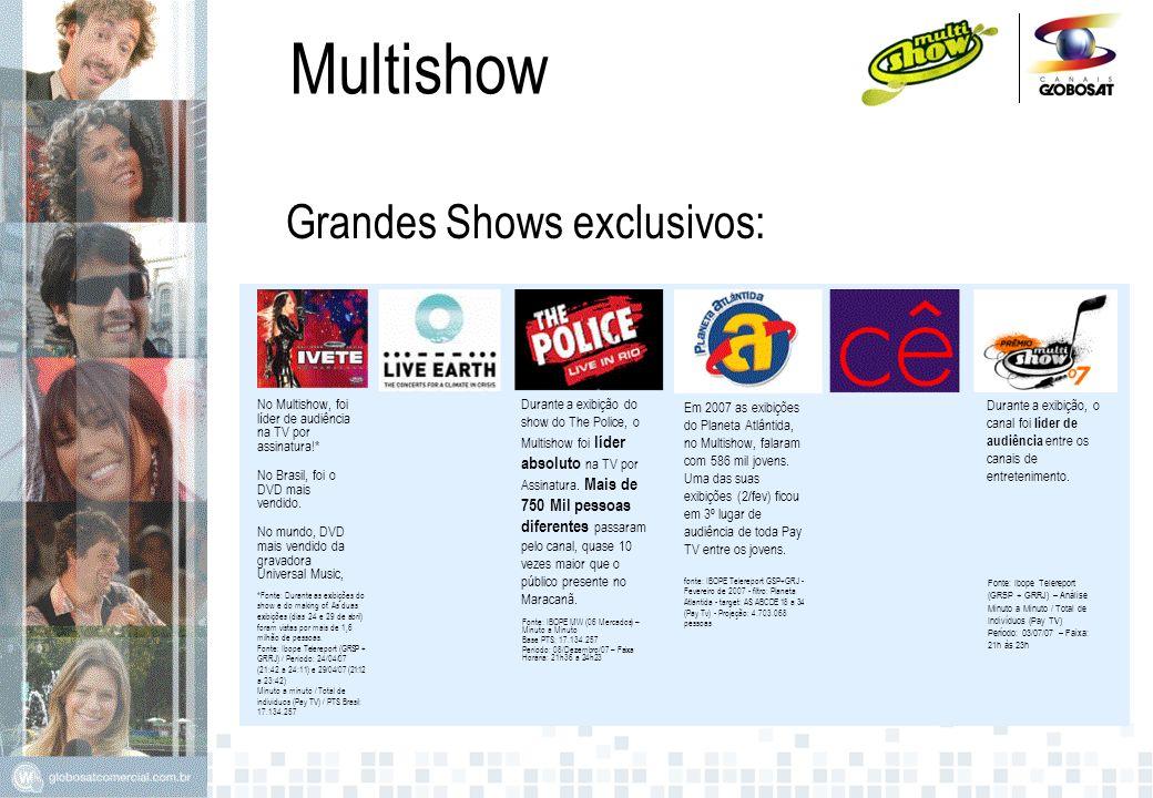 Grandes Shows exclusivos: Fonte: IBOPE MW (06 Mercados) – Minuto a Minuto Base PTS: 17.134.257 Período: 08/Dezembro/07 – Faixa Horária: 21h36 a 24h23