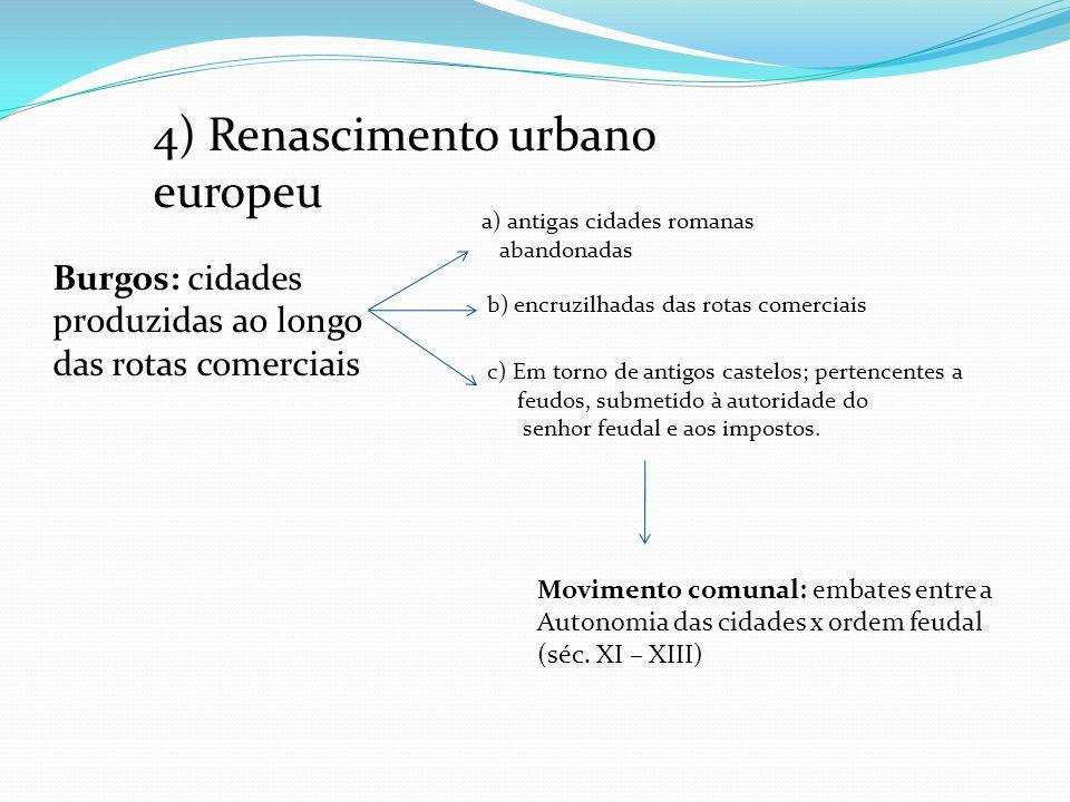 4) Renascimento urbano europeu Burgos: cidades produzidas ao longo das rotas comerciais a) antigas cidades romanas abandonadas b) encruzilhadas das ro
