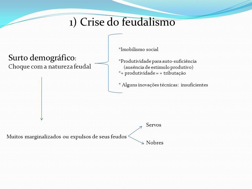 1) Crise do feudalismo Surto demográfico : Choque com a natureza feudal *Imobilismo social *Produtividade para auto-suficiência (ausência de estímulo