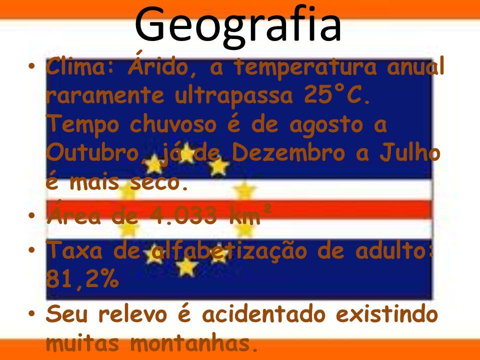 Geografia Clima: Árido, a temperatura anual raramente ultrapassa 25°C. Tempo chuvoso é de agosto a Outubro, já de Dezembro a Julho é mais seco. Área d