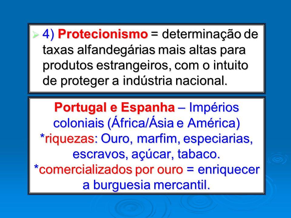 Portugal e Espanha – Impérios coloniais (África/Ásia e América) *riquezas: Ouro, marfim, especiarias, escravos, açúcar, tabaco. *comercializados por o