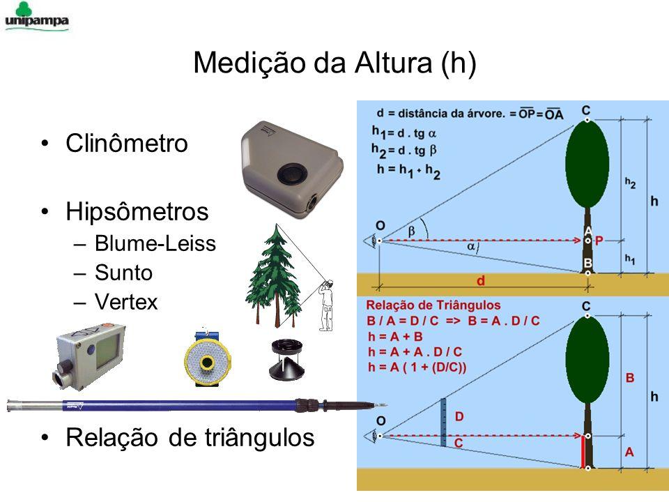 Medição da Altura (h) Clinômetro Hipsômetros –Blume-Leiss –Sunto –Vertex Relação de triângulos