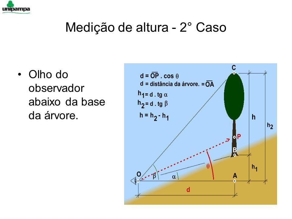 Medição de altura - 2° Caso Olho do observador abaixo da base da árvore.