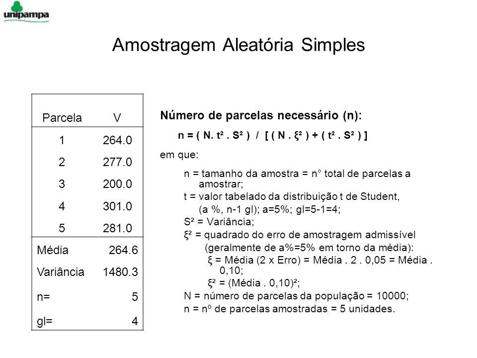 Amostragem Aleatória Simples ParcelaV 1264.0 2277.0 3200.0 4301.0 5281.0 Média264.6 Variância1480.3 n=5 gl=4 Número de parcelas necessário (n): n = (