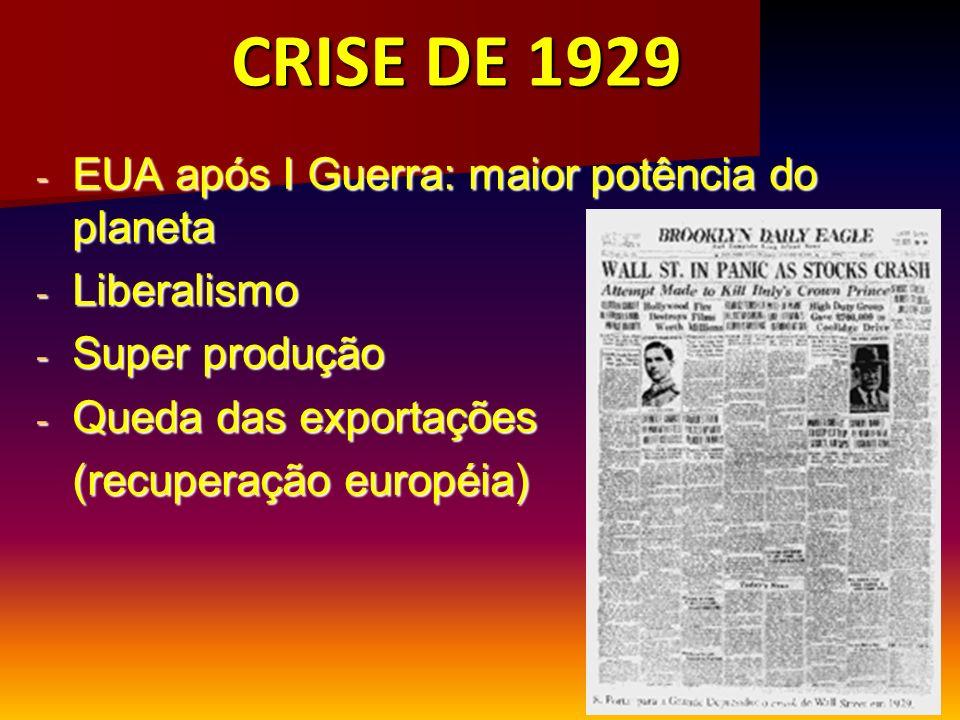 CRISE DE 1929 - Mercado internacional insuficiente - Quinta feira negra (24/10/1929) - Quebra da Bolsa de NY - Crise do Liberalismo - Crise das democracias parlamentares (Europa) - Ascenção dos regimes totalitários (Nazifascismos)