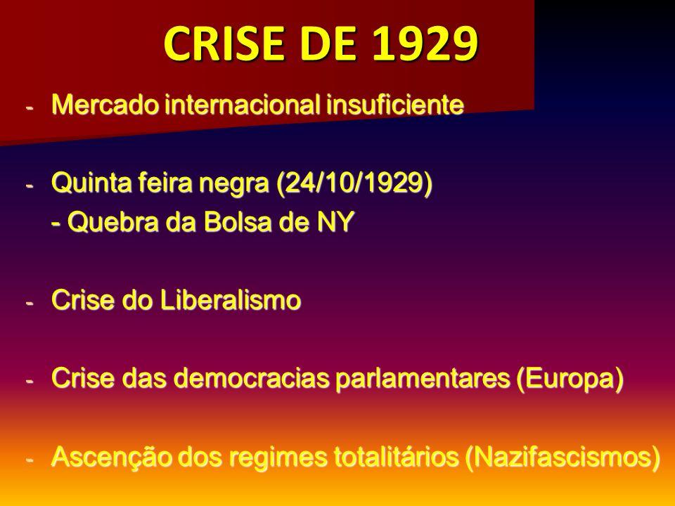 CRISE DE 1929 - Mercado internacional insuficiente - Quinta feira negra (24/10/1929) - Quebra da Bolsa de NY - Crise do Liberalismo - Crise das democr