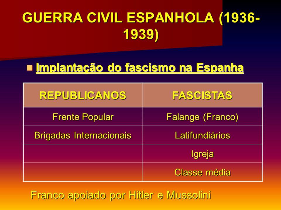 GUERRA CIVIL ESPANHOLA (1936- 1939) REPUBLICANOSFASCISTAS Frente Popular Falange (Franco) Brigadas Internacionais Latifundiários Igreja Classe média I