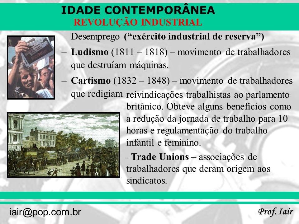 IDADE CONTEMPORÂNEA Prof. Iair iair@pop.com.br REVOLUÇÃO INDUSTRIAL –Desemprego (exército industrial de reserva) –Ludismo (1811 – 1818) – movimento de