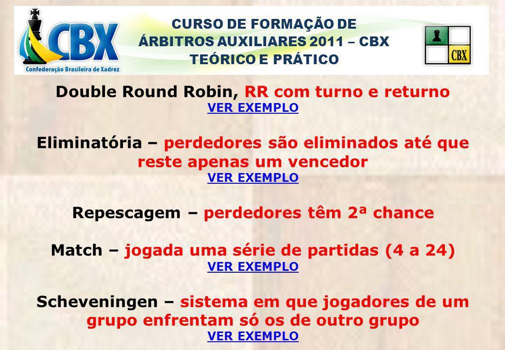 CURSO DE FORMAÇÃO DE ÁRBITROS AUXILIARES 2011 – CBX TEÓRICO E PRÁTICO Double Round Robin, RR com turno e returno VER EXEMPLO Eliminatória – perdedores