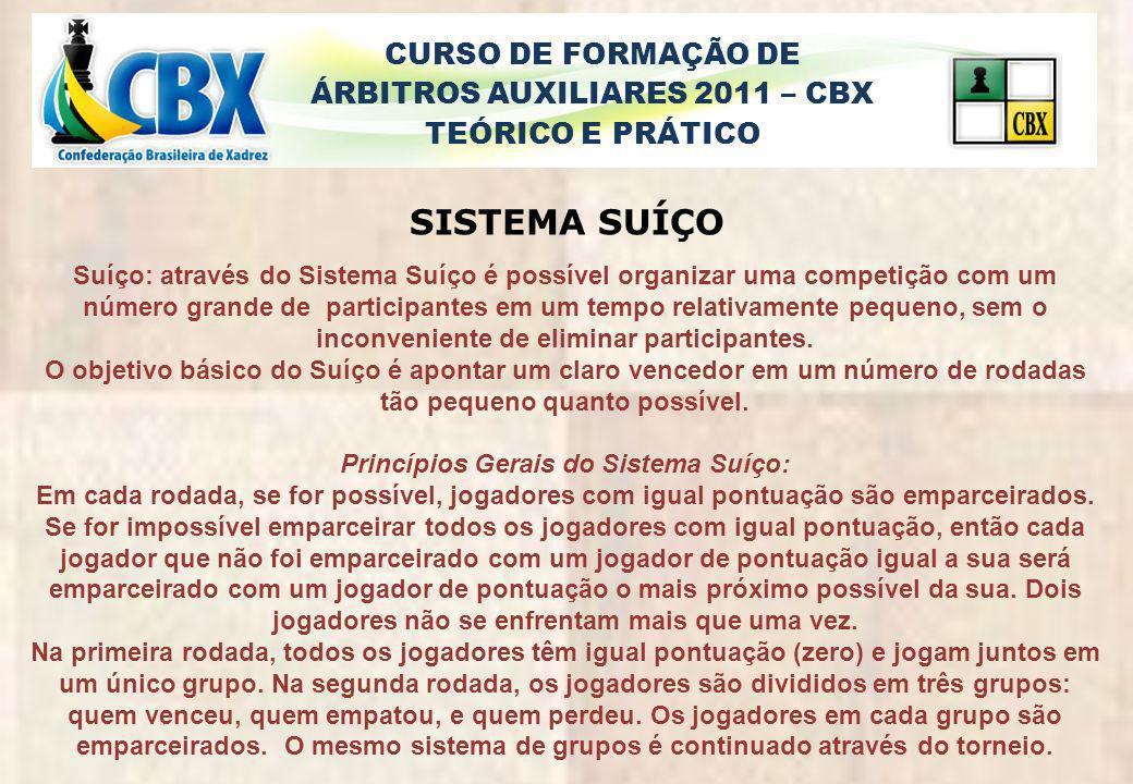 CURSO DE FORMAÇÃO DE ÁRBITROS AUXILIARES 2011 – CBX TEÓRICO E PRÁTICO SISTEMA SUÍÇO Suíço: através do Sistema Suíço é possível organizar uma competiçã