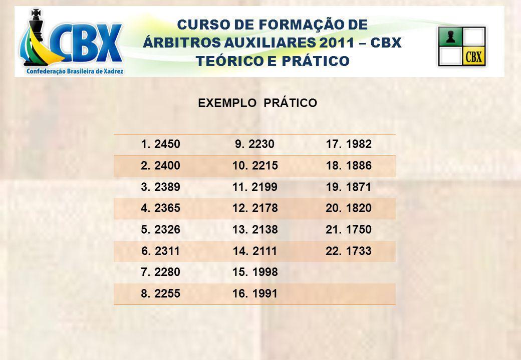 CURSO DE FORMAÇÃO DE ÁRBITROS AUXILIARES 2011 – CBX TEÓRICO E PRÁTICO EXEMPLO PRÁTICO 1. 24509. 223017. 1982 2. 240010. 221518. 1886 3. 238911. 219919
