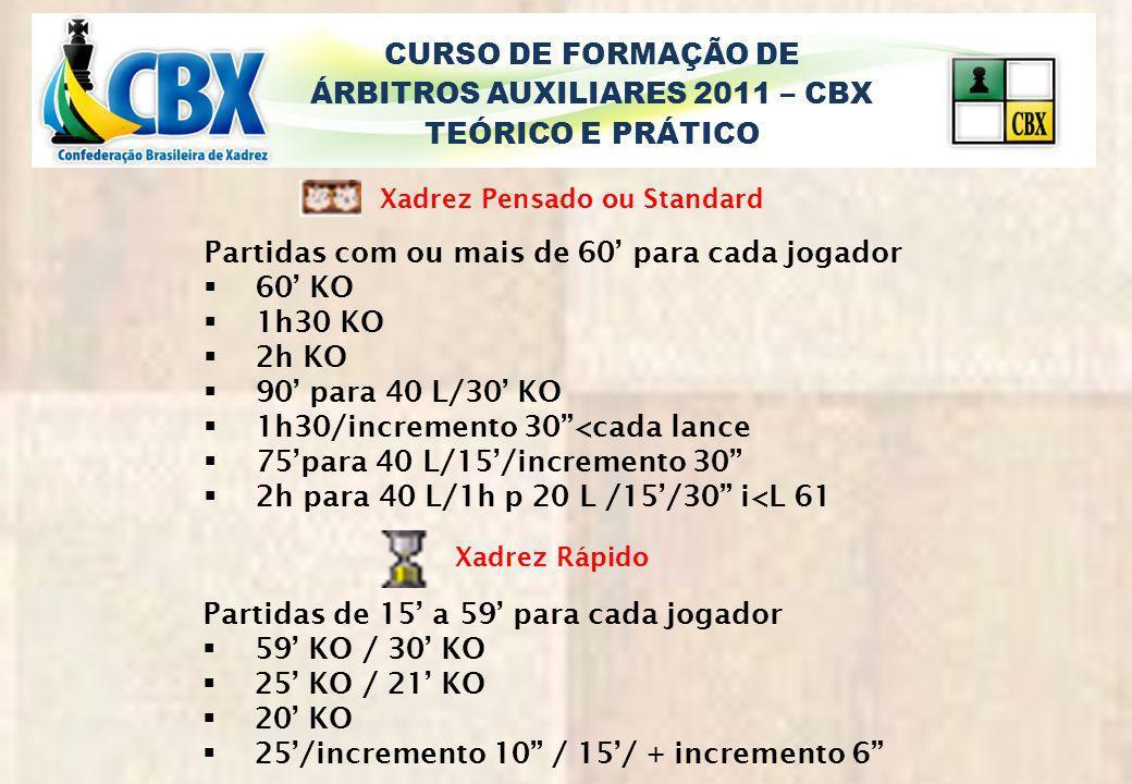 CURSO DE FORMAÇÃO DE ÁRBITROS AUXILIARES 2011 – CBX TEÓRICO E PRÁTICO Xadrez Relâmpago Partidas com menos de 15 para cada 10 KO para cada jogador 5 KO para cada jogador 2 KO para cada jogador 2 para cada + bônus de 12 3 para cada + bônus de 2 5 para cada + bônus de 3