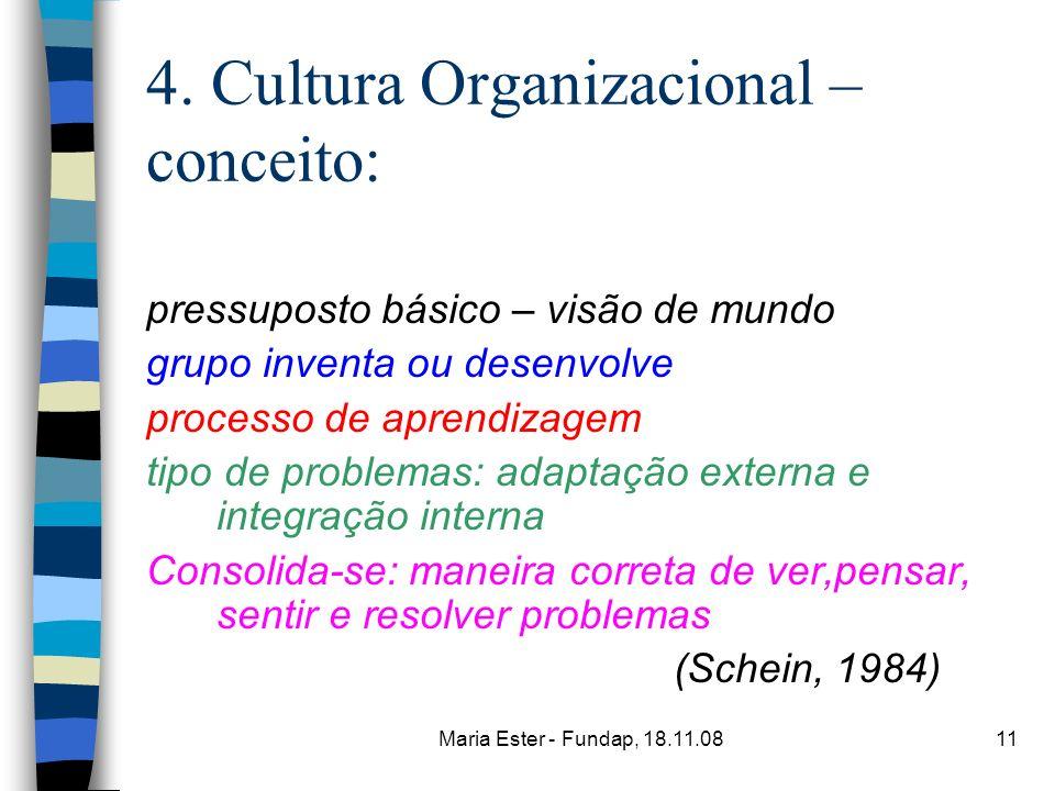 Maria Ester - Fundap, 18.11.0811 4. Cultura Organizacional – conceito: pressuposto básico – visão de mundo grupo inventa ou desenvolve processo de apr