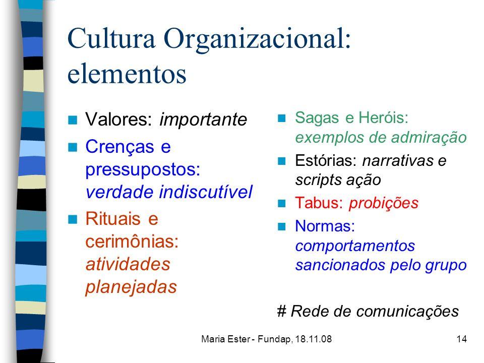 Maria Ester - Fundap, 18.11.0814 Cultura Organizacional: elementos Valores: importante Crenças e pressupostos: verdade indiscutível Rituais e cerimôni