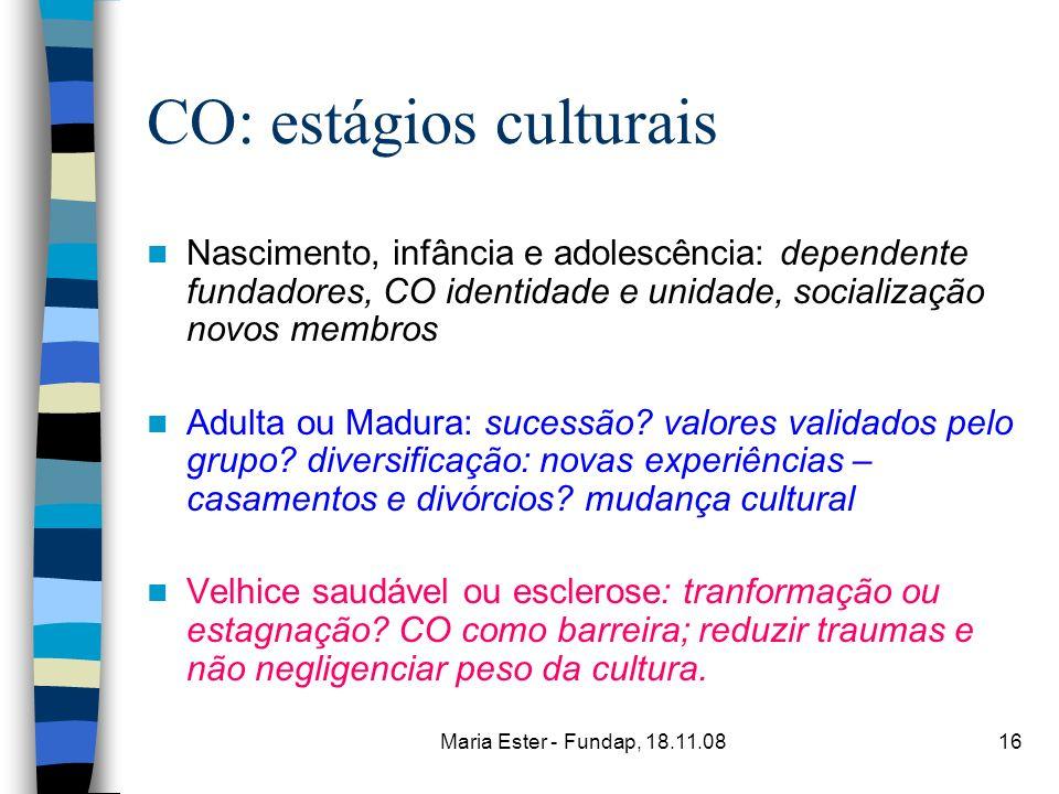 Maria Ester - Fundap, 18.11.0816 CO: estágios culturais Nascimento, infância e adolescência: dependente fundadores, CO identidade e unidade, socializa