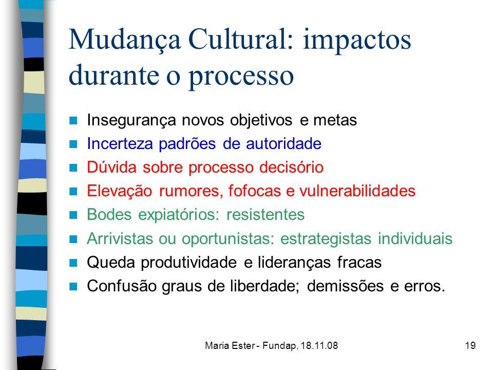 Maria Ester - Fundap, 18.11.0819 Mudança Cultural: impactos durante o processo Insegurança novos objetivos e metas Incerteza padrões de autoridade Dúv