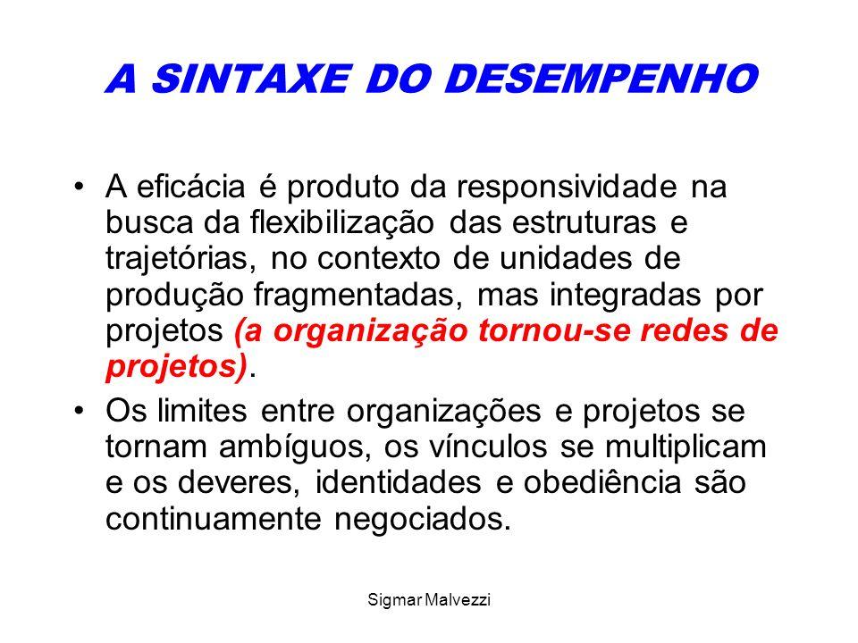 Sigmar Malvezzi A SINTAXE DO DESEMPENHO A eficácia é produto da responsividade na busca da flexibilização das estruturas e trajetórias, no contexto de