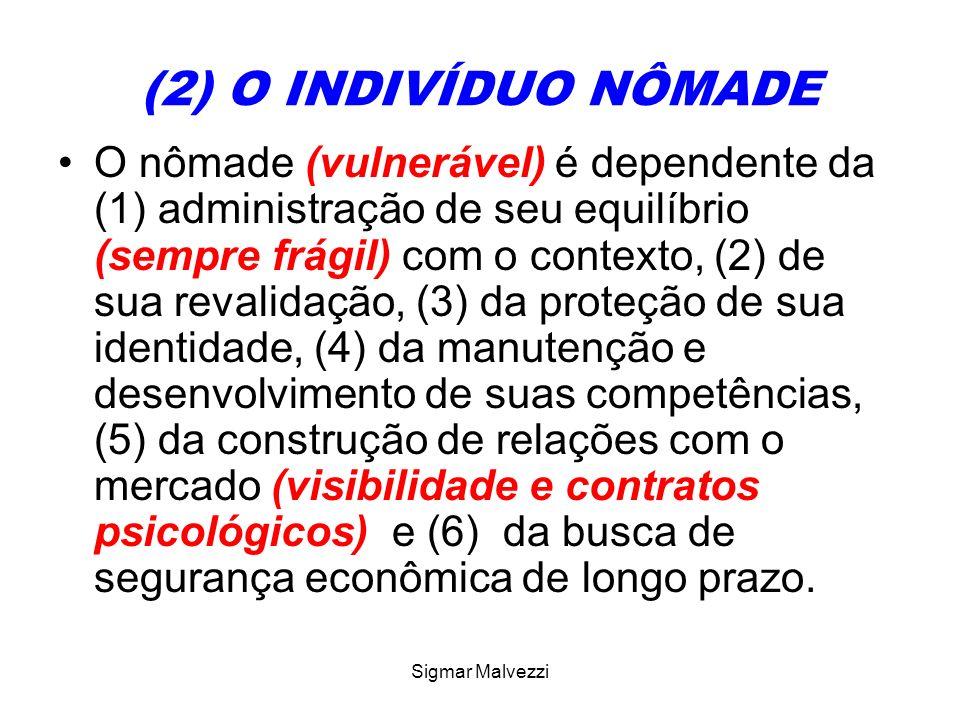 Sigmar Malvezzi (2) O INDIVÍDUO NÔMADE O nômade (vulnerável) é dependente da (1) administração de seu equilíbrio (sempre frágil) com o contexto, (2) d