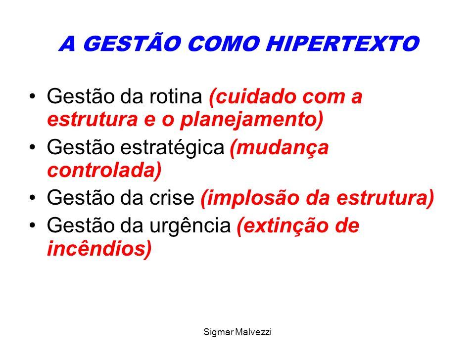 Sigmar Malvezzi A GESTÃO COMO HIPERTEXTO Gestão da rotina (cuidado com a estrutura e o planejamento) Gestão estratégica (mudança controlada) Gestão da